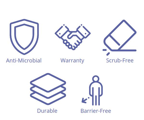 Anti-Microbial, Warranty, Scrub Free, Durable, Barrier-Free